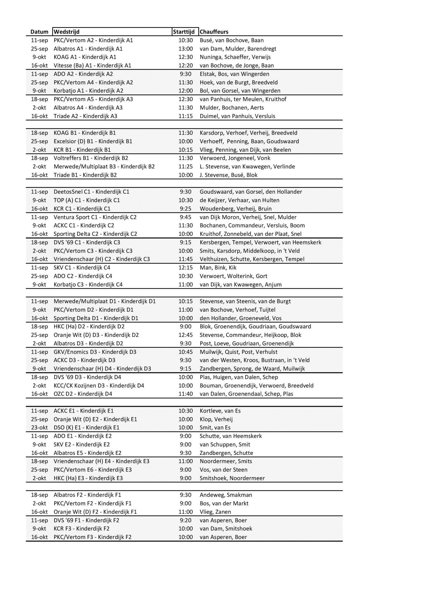 Chauffeurs 1e helft veld 2021-2022